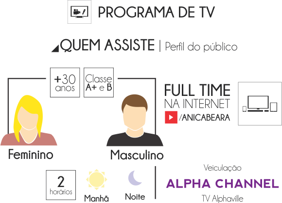 infographic_site_anicabeara_